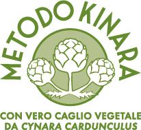 Metodo Kinara